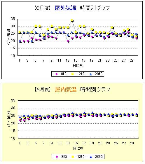 2010.6-グラフ.jpg
